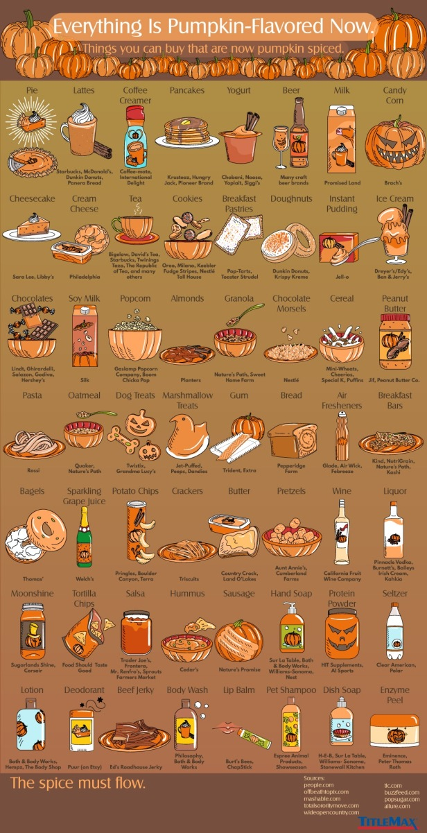 Everything is Pumpkin Flavored Now #infographic